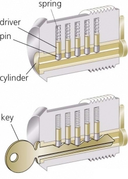 ford ignition key wiring diagram key lock diagram
